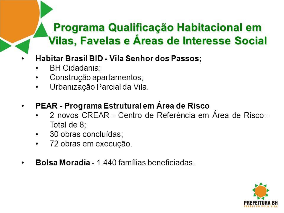 Programa Qualificação Habitacional em Vilas, Favelas e Áreas de Interesse Social Habitar Brasil BID - Vila Senhor dos Passos; BH Cidadania; Construção