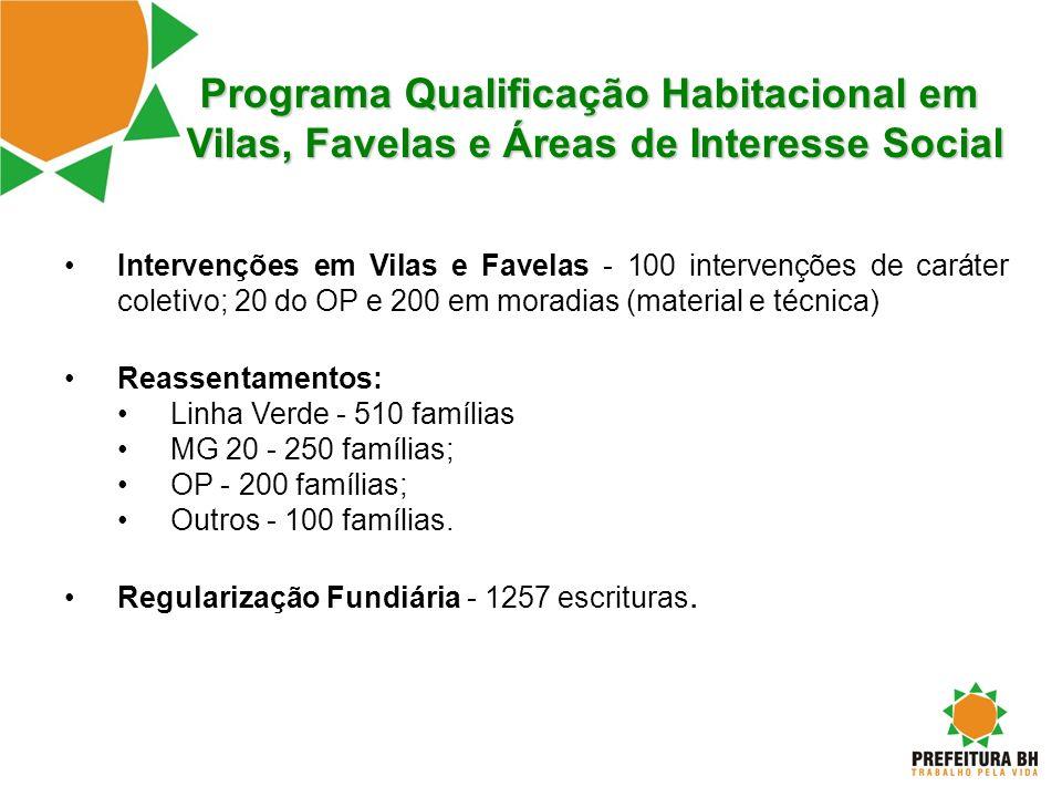 Programa Qualificação Habitacional em Vilas, Favelas e Áreas de Interesse Social Vilas, Favelas e Áreas de Interesse Social Intervenções em Vilas e Fa