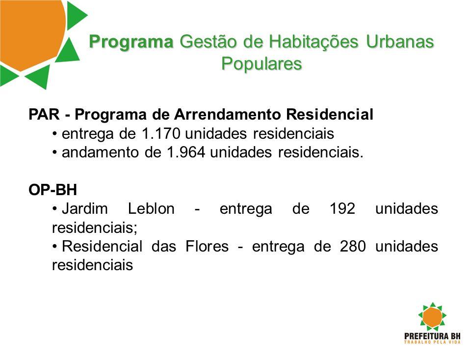Programa Gestão de Habitações Urbanas Populares PAR - Programa de Arrendamento Residencial entrega de 1.170 unidades residenciais andamento de 1.964 u