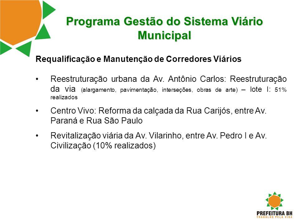 Programa Gestão do Sistema Viário Municipal Requalificação e Manutenção de Corredores Viários Reestruturação urbana da Av. Antônio Carlos: Reestrutura