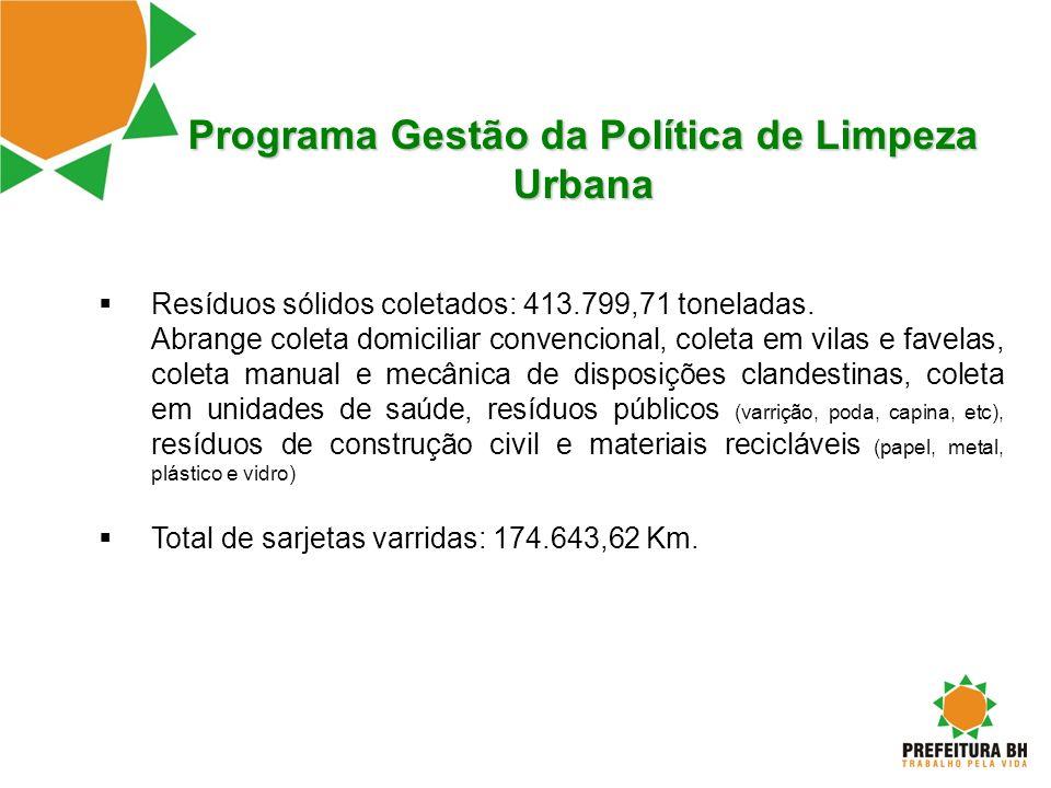 Programa Gestão da Política de Limpeza Urbana Resíduos sólidos coletados: 413.799,71 toneladas. Abrange coleta domiciliar convencional, coleta em vila