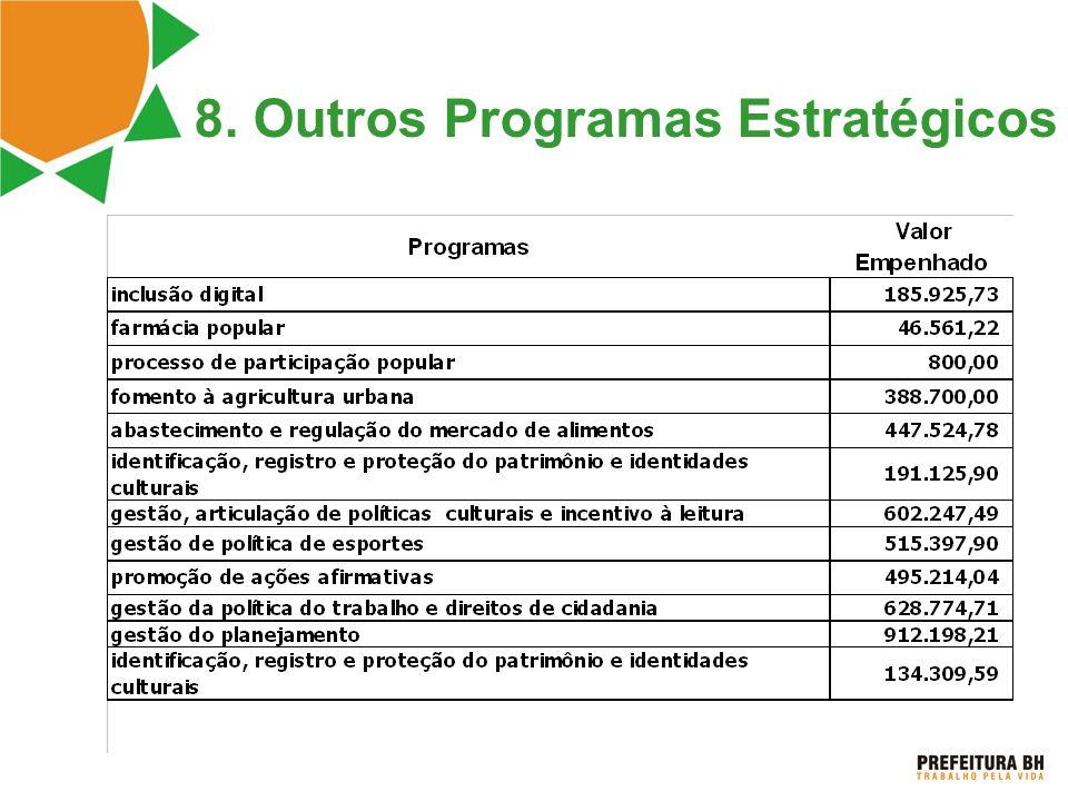 8. Outros Programas Estratégicos