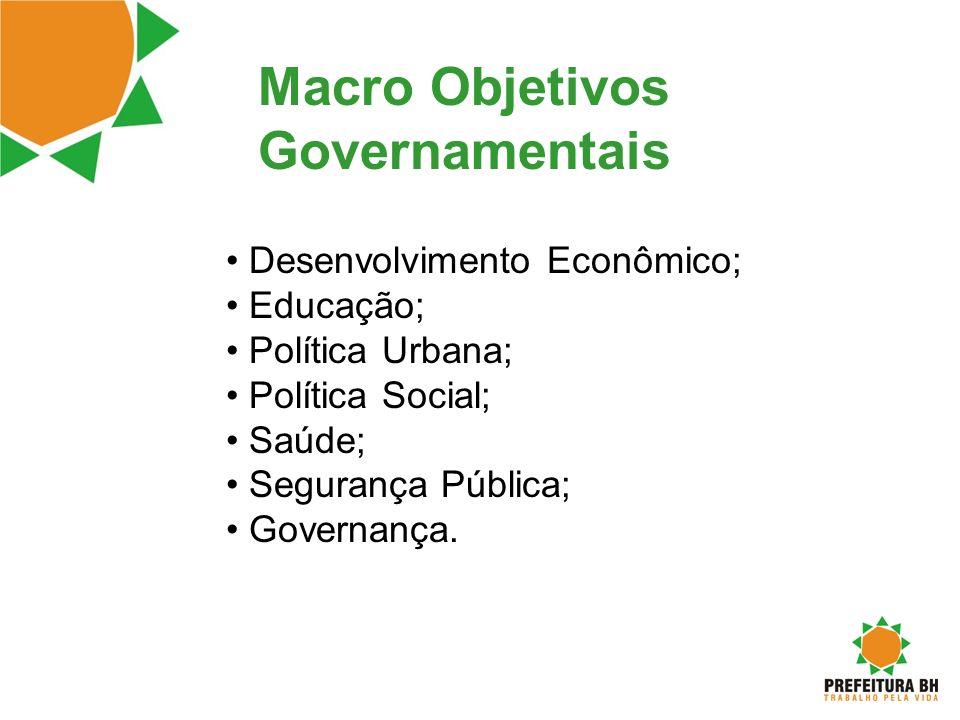 Macro Objetivos Governamentais Desenvolvimento Econômico; Educação; Política Urbana; Política Social; Saúde; Segurança Pública; Governança.