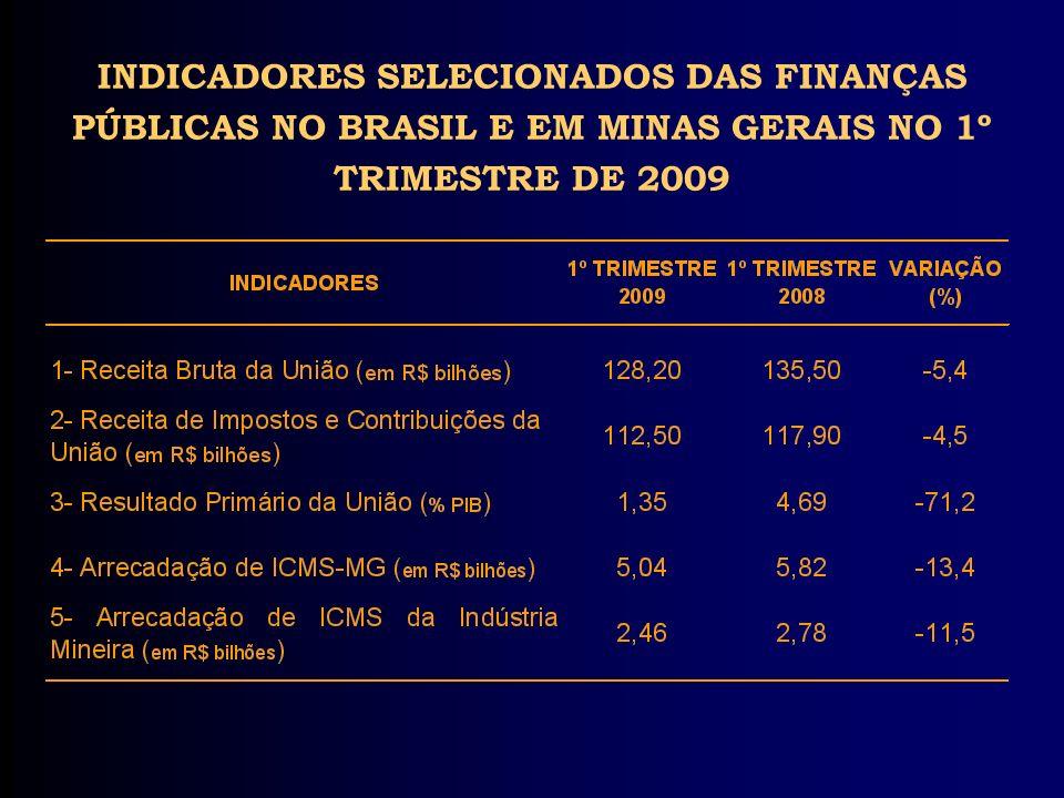 INDICADORES SELECIONADOS DAS FINANÇAS PÚBLICAS NO BRASIL E EM MINAS GERAIS NO 1º TRIMESTRE DE 2009