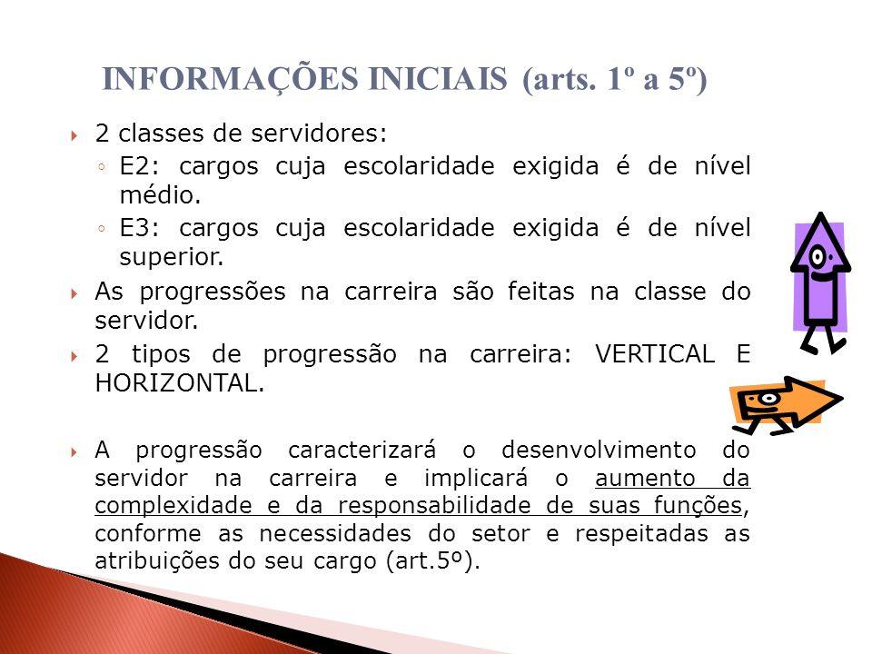2 classes de servidores: E2: cargos cuja escolaridade exigida é de nível médio. E3: cargos cuja escolaridade exigida é de nível superior. As progressõ
