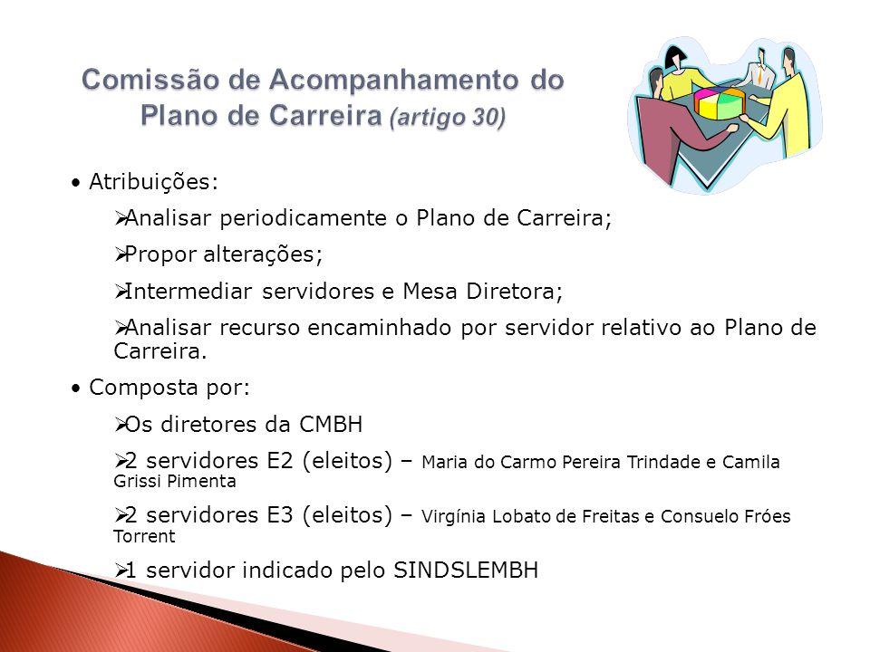Atribuições: Analisar periodicamente o Plano de Carreira; Propor alterações; Intermediar servidores e Mesa Diretora; Analisar recurso encaminhado por