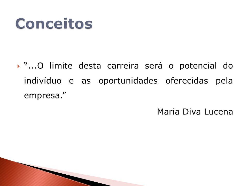 ...O limite desta carreira será o potencial do indivíduo e as oportunidades oferecidas pela empresa. Maria Diva Lucena