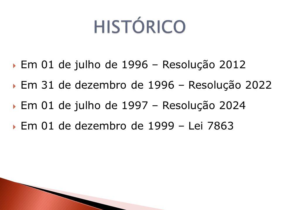 Em 01 de julho de 1996 – Resolução 2012 Em 31 de dezembro de 1996 – Resolução 2022 Em 01 de julho de 1997 – Resolução 2024 Em 01 de dezembro de 1999 –