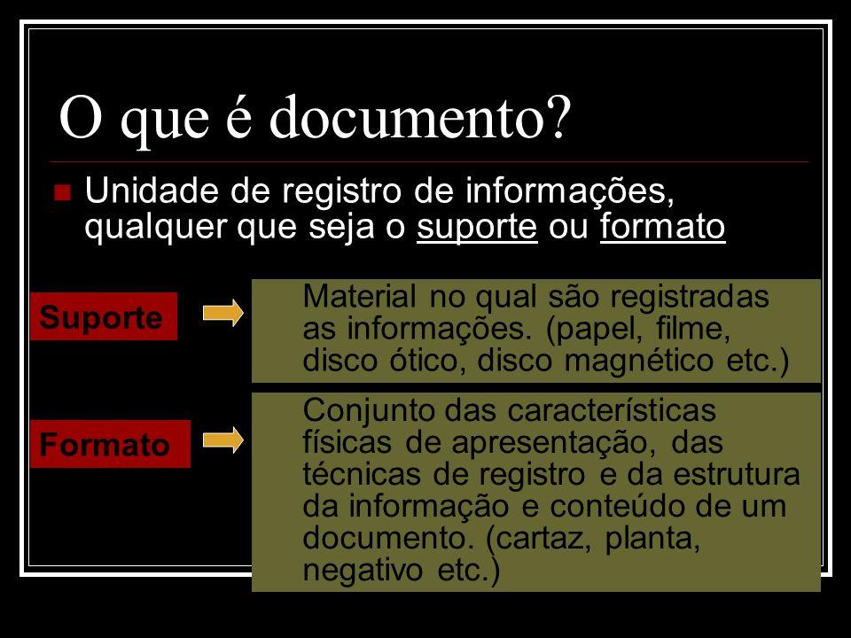 O que é documento? Unidade de registro de informações, qualquer que seja o suporte ou formato Material no qual são registradas as informações. (papel,
