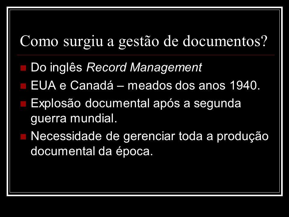 Como surgiu a gestão de documentos? Do inglês Record Management EUA e Canadá – meados dos anos 1940. Explosão documental após a segunda guerra mundial