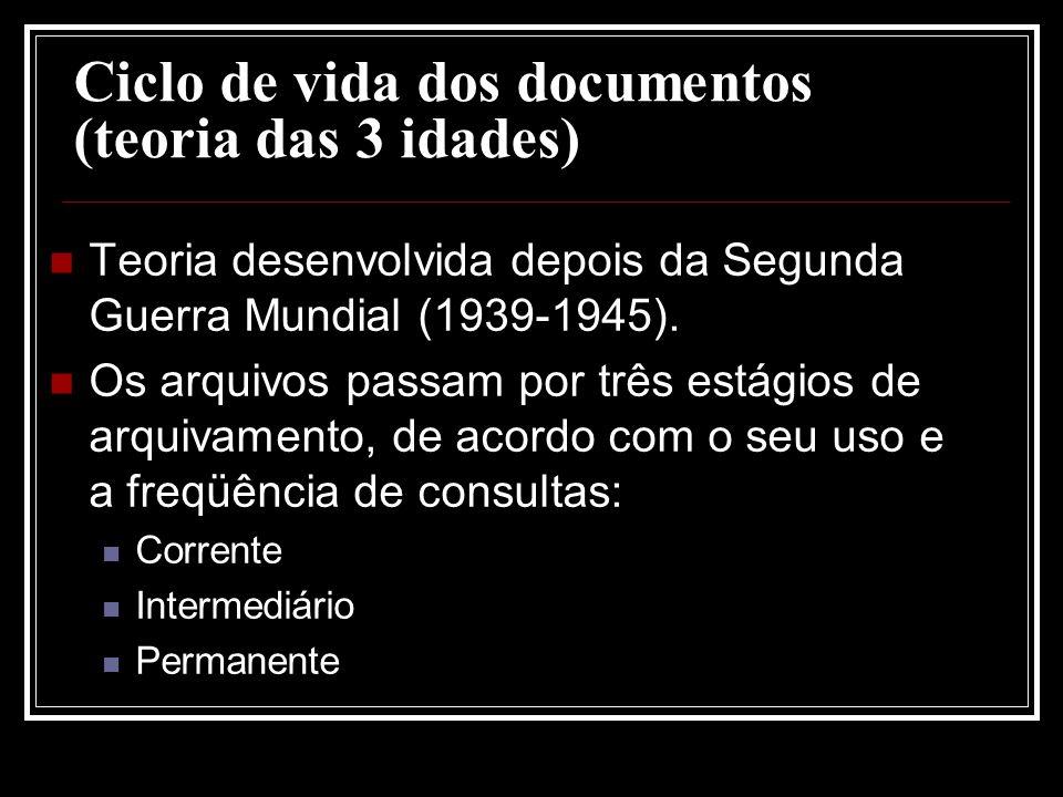 Ciclo de vida dos documentos (teoria das 3 idades) Teoria desenvolvida depois da Segunda Guerra Mundial (1939-1945). Os arquivos passam por três estág