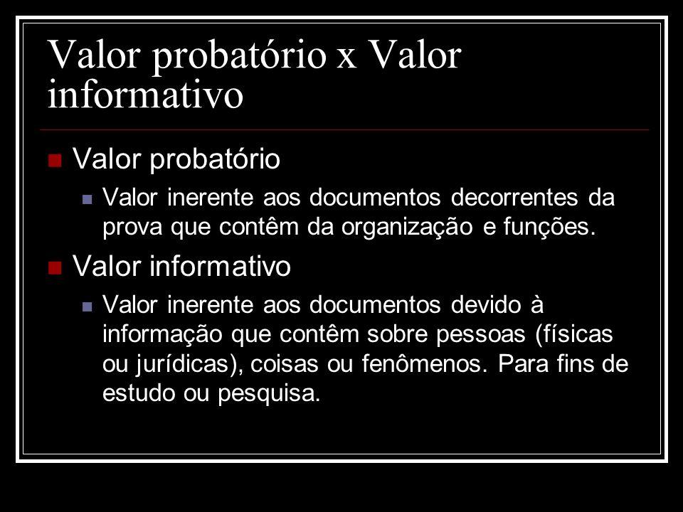 Valor probatório x Valor informativo Valor probatório Valor inerente aos documentos decorrentes da prova que contêm da organização e funções. Valor in