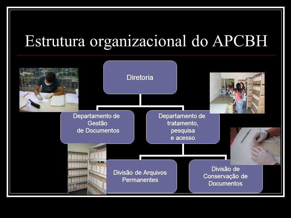 Estrutura organizacional do APCBH Diretoria Departamento de Gestão de Documentos Departamento de tratamento, pesquisa e acesso Divisão de Arquivos Per