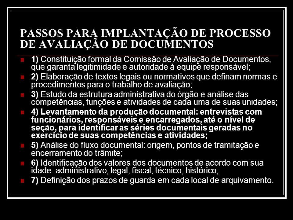 PASSOS PARA IMPLANTAÇÃO DE PROCESSO DE AVALIAÇÃO DE DOCUMENTOS 1) Constituição formal da Comissão de Avaliação de Documentos, que garanta legitimidade