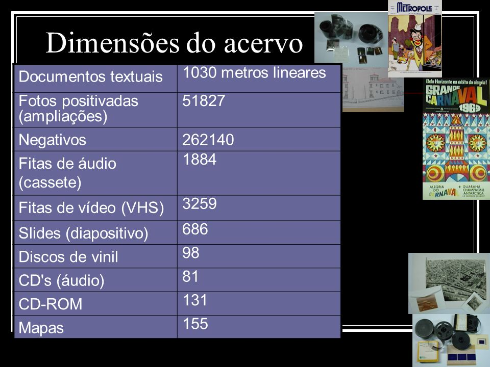 Dimensões do acervo Filmes 33 Fitas de áudio – rolo962 Disquete 74 Microfichas 2554 Jaqueta de microfilme 118104 Rolo microfilme 517 Cartão Janela 250000 Plantas 400 Cartazes4498