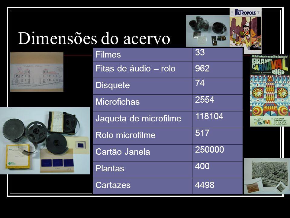Dimensões do acervo Filmes 33 Fitas de áudio – rolo962 Disquete 74 Microfichas 2554 Jaqueta de microfilme 118104 Rolo microfilme 517 Cartão Janela 250