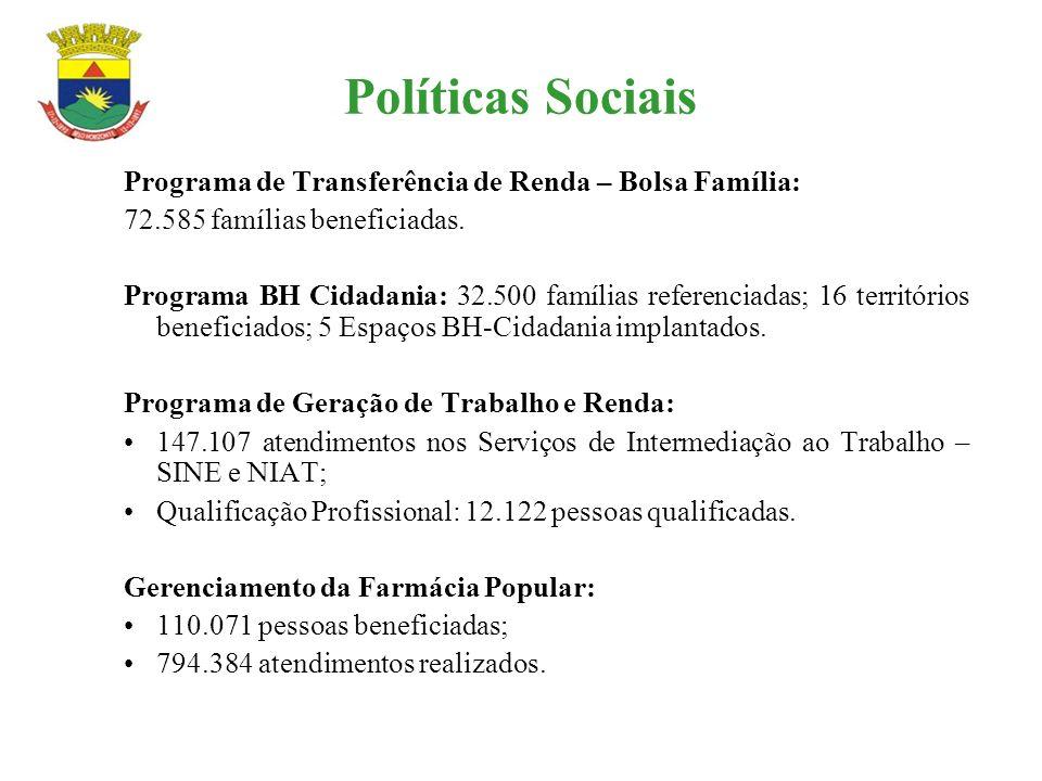 Políticas Sociais Programa de Transferência de Renda – Bolsa Família: 72.585 famílias beneficiadas. Programa BH Cidadania: 32.500 famílias referenciad