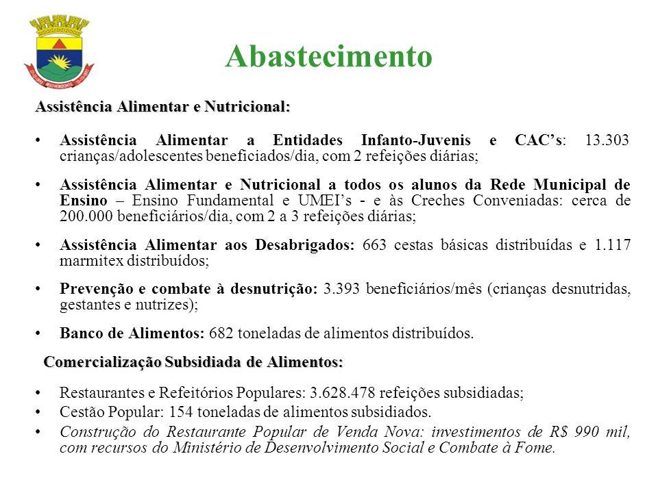 Abastecimento Assistência Alimentar e Nutricional: Assistência Alimentar a Entidades Infanto-Juvenis e CACs: 13.303 crianças/adolescentes beneficiados