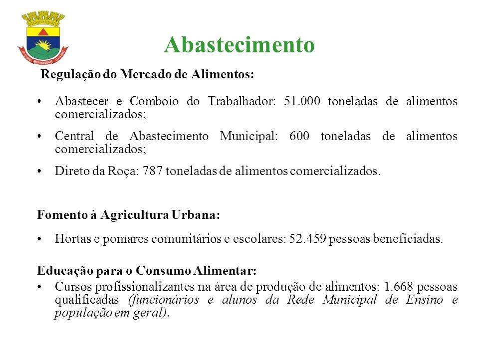 Abastecimento Regulação do Mercado de Alimentos: Abastecer e Comboio do Trabalhador: 51.000 toneladas de alimentos comercializados; Central de Abastec