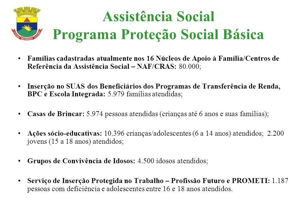 Assistência Social Programa Proteção Social Básica Famílias cadastradas atualmente nos 16 Núcleos de Apoio à Família/Centros de Referência da Assistên