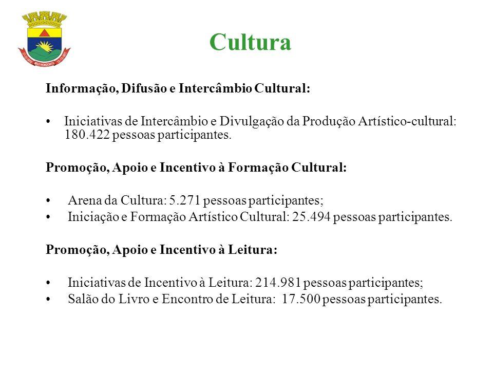 Cultura Informação, Difusão e Intercâmbio Cultural: Iniciativas de Intercâmbio e Divulgação da Produção Artístico-cultural: 180.422 pessoas participan