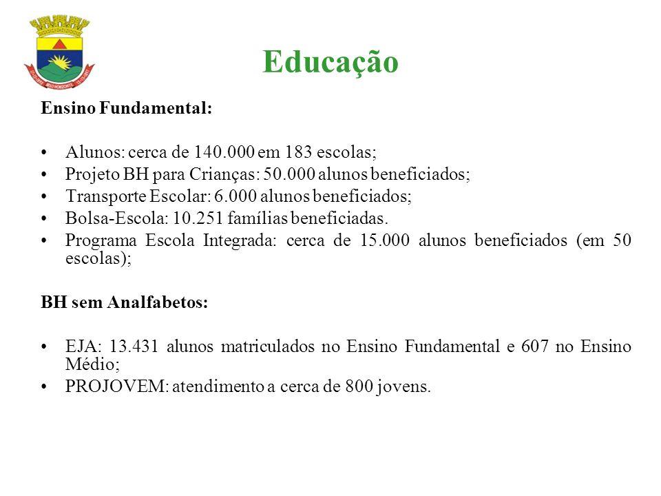 Educação Ensino Fundamental: Alunos: cerca de 140.000 em 183 escolas; Projeto BH para Crianças: 50.000 alunos beneficiados; Transporte Escolar: 6.000