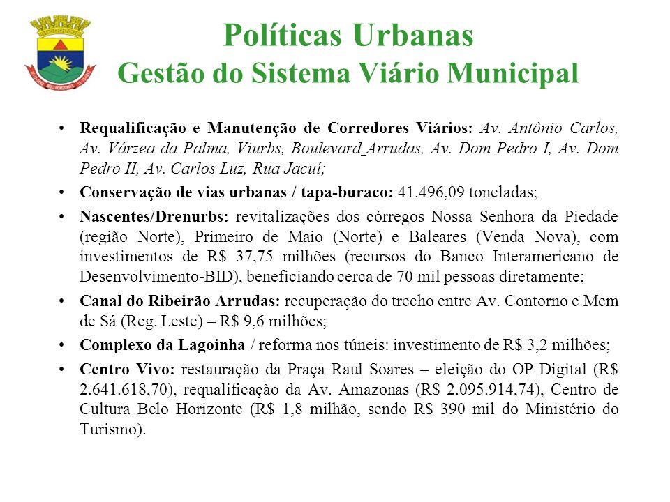 Políticas Urbanas Gestão do Sistema Viário Municipal Requalificação e Manutenção de Corredores Viários: Av. Antônio Carlos, Av. Várzea da Palma, Viurb
