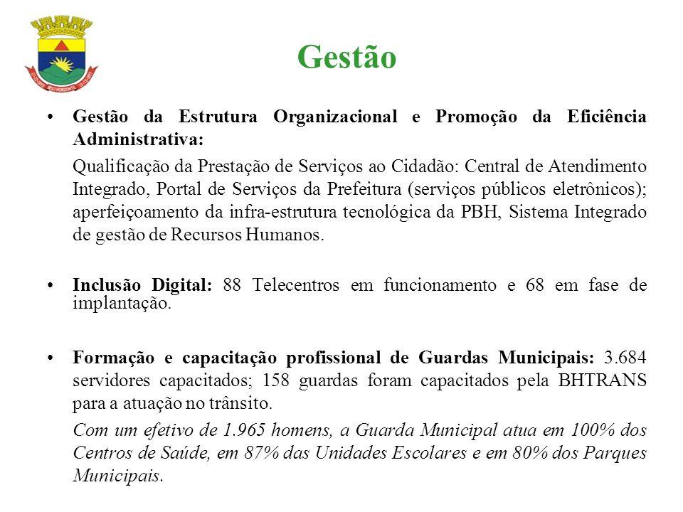Gestão Gestão da Estrutura Organizacional e Promoção da Eficiência Administrativa: Qualificação da Prestação de Serviços ao Cidadão: Central de Atendi