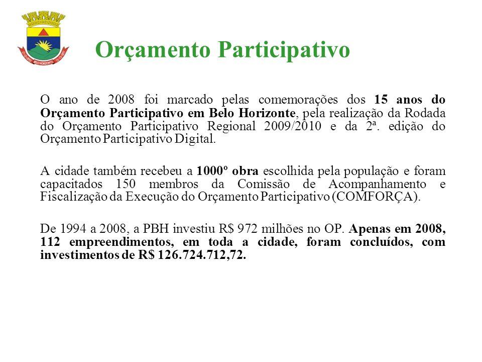 Orçamento Participativo O ano de 2008 foi marcado pelas comemorações dos 15 anos do Orçamento Participativo em Belo Horizonte, pela realização da Roda
