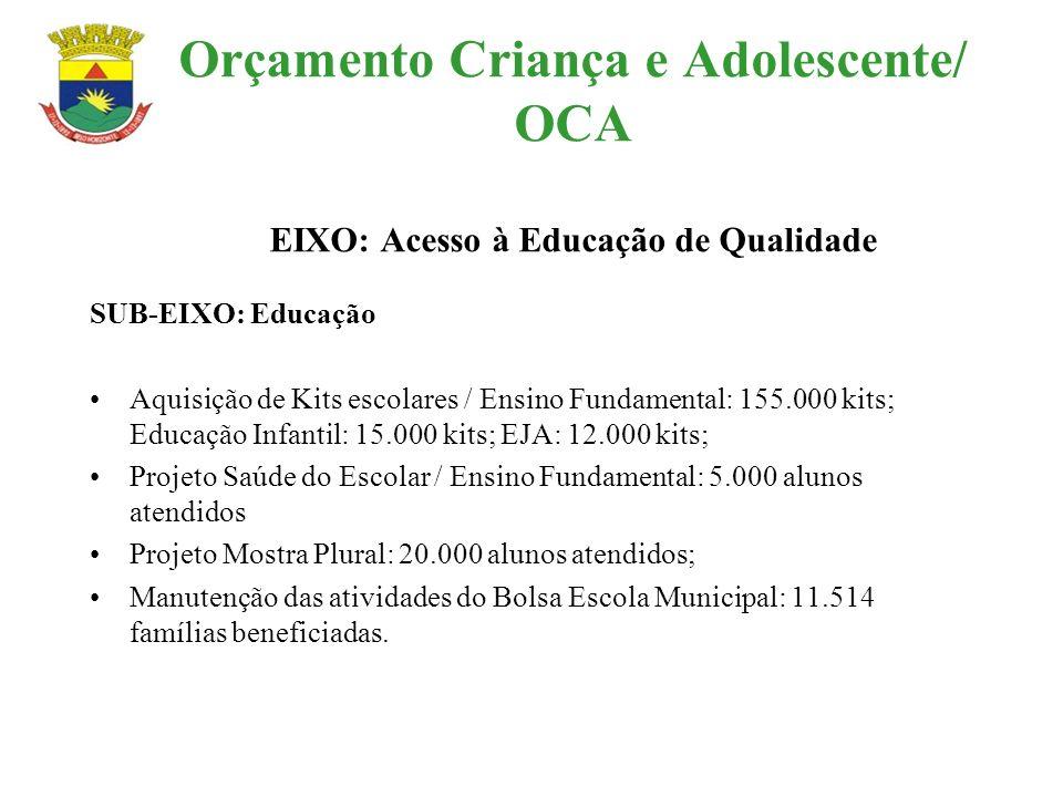 Orçamento Criança e Adolescente/ OCA EIXO: Acesso à Educação de Qualidade SUB-EIXO: Educação Aquisição de Kits escolares / Ensino Fundamental: 155.000