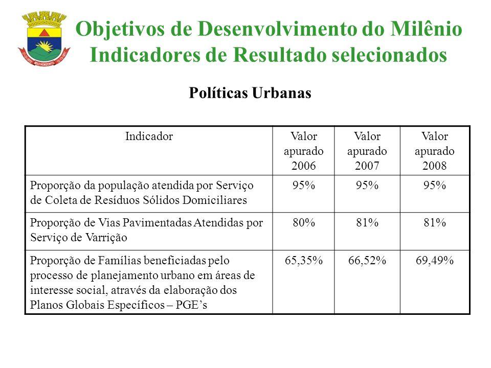 Objetivos de Desenvolvimento do Milênio Indicadores de Resultado selecionados IndicadorValor apurado 2006 Valor apurado 2007 Valor apurado 2008 Propor