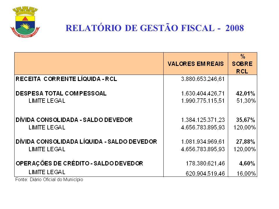 RELATÓRIO DE GESTÃO FISCAL - 2008
