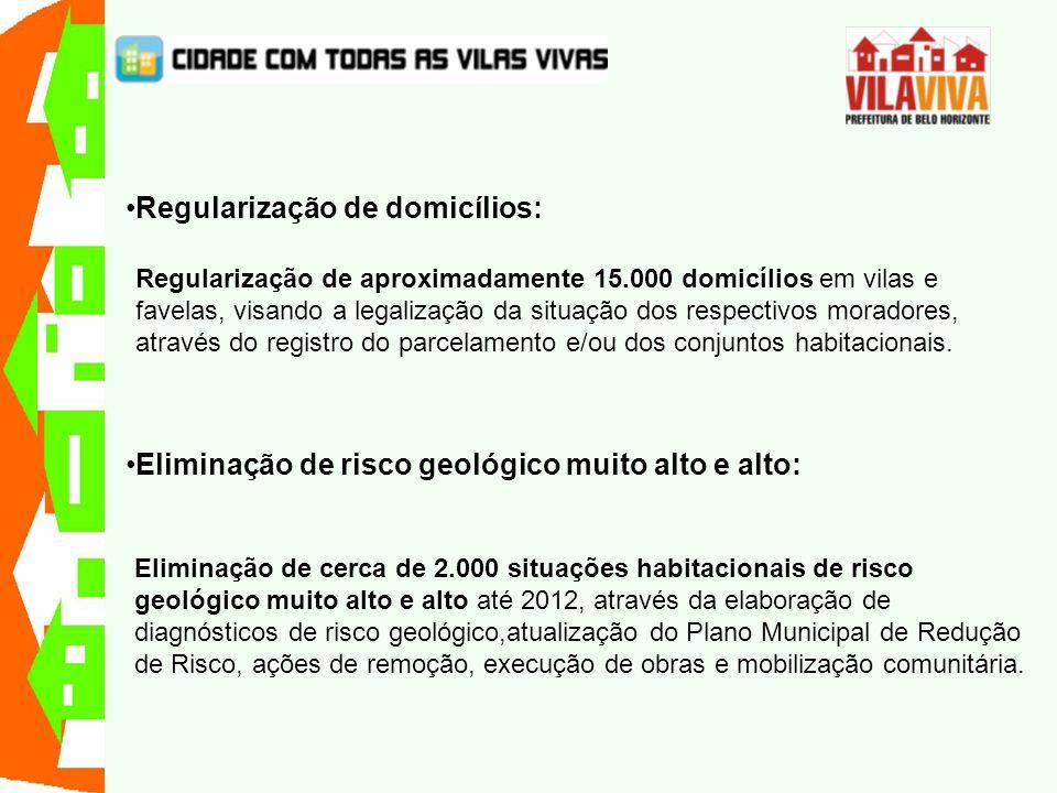 Regularização de domicílios: Regularização de aproximadamente 15.000 domicílios em vilas e favelas, visando a legalização da situação dos respectivos