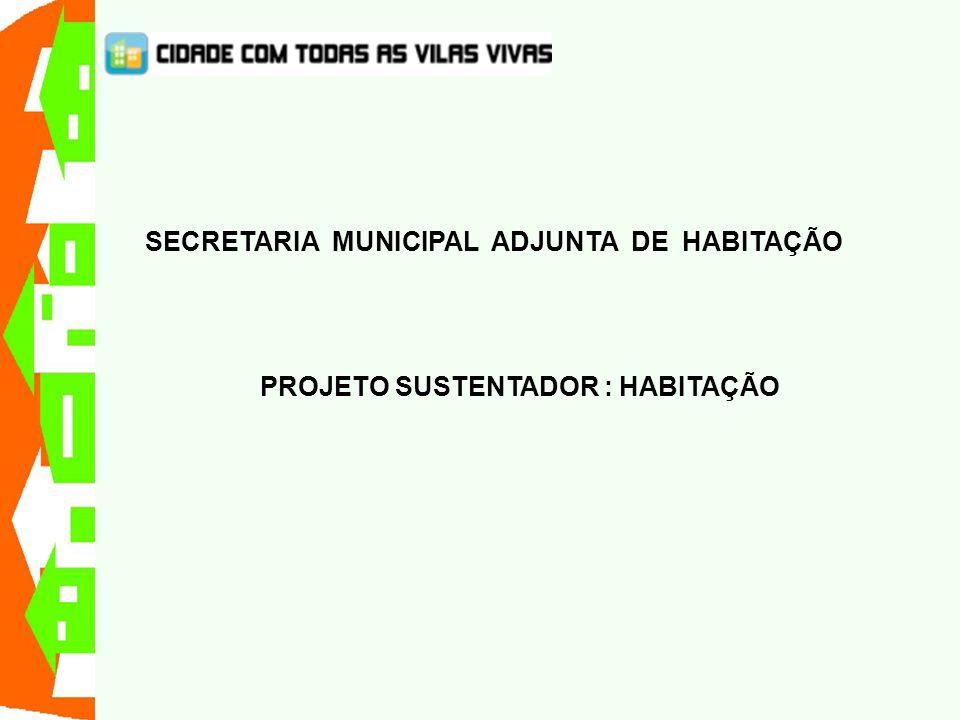 SECRETARIA MUNICIPAL ADJUNTA DE HABITAÇÃO PROJETO SUSTENTADOR : HABITAÇÃO