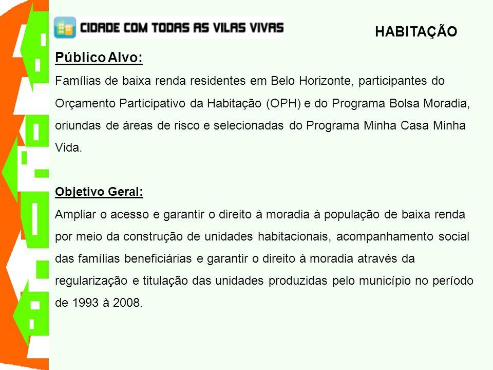Público Alvo: Famílias de baixa renda residentes em Belo Horizonte, participantes do Orçamento Participativo da Habitação (OPH) e do Programa Bolsa Mo