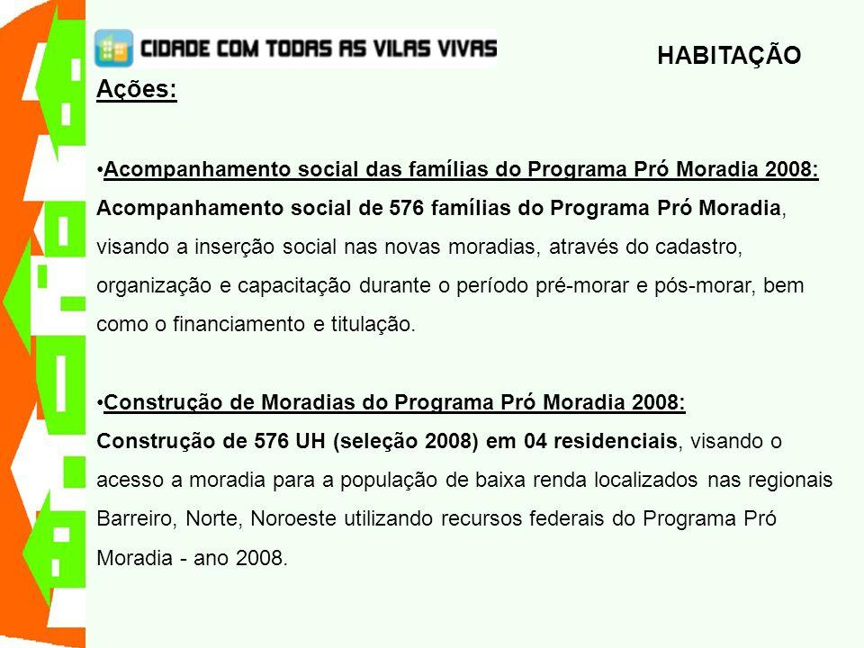 Ações: Acompanhamento social das famílias do Programa Pró Moradia 2008: Acompanhamento social de 576 famílias do Programa Pró Moradia, visando a inser