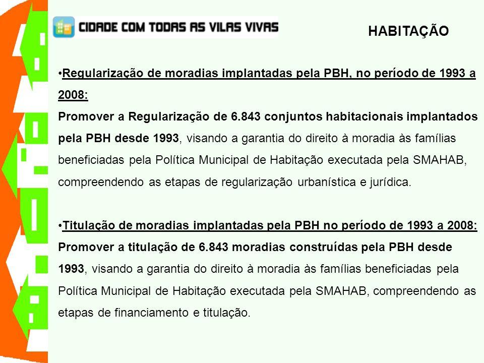 Regularização de moradias implantadas pela PBH, no período de 1993 a 2008: Promover a Regularização de 6.843 conjuntos habitacionais implantados pela