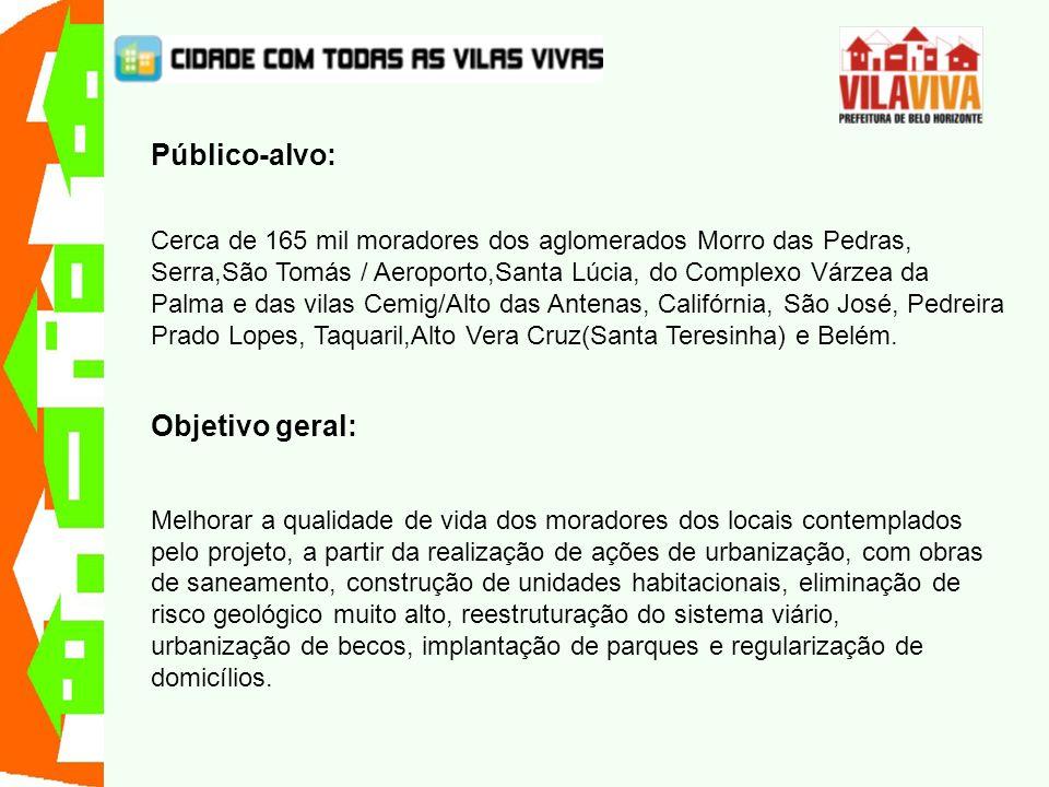 Público-alvo: Cerca de 165 mil moradores dos aglomerados Morro das Pedras, Serra,São Tomás / Aeroporto,Santa Lúcia, do Complexo Várzea da Palma e das