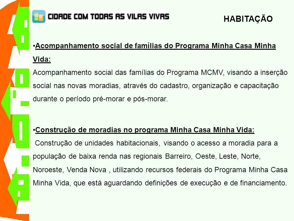 Acompanhamento social de famílias do Programa Minha Casa Minha Vida: Acompanhamento social das famílias do Programa MCMV, visando a inserção social na
