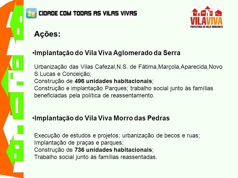 Ações: Implantação do Vila Viva Aglomerado da Serra Urbanização das Vilas Cafezal,N.S. de Fátima,Marçola,Aparecida,Novo S.Lucas e Conceição; Construçã
