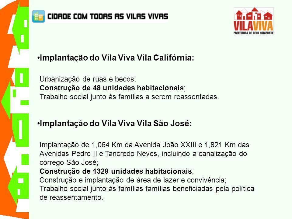 Implantação do Vila Viva Vila Califórnia: Urbanização de ruas e becos; Construção de 48 unidades habitacionais; Trabalho social junto às famílias a se