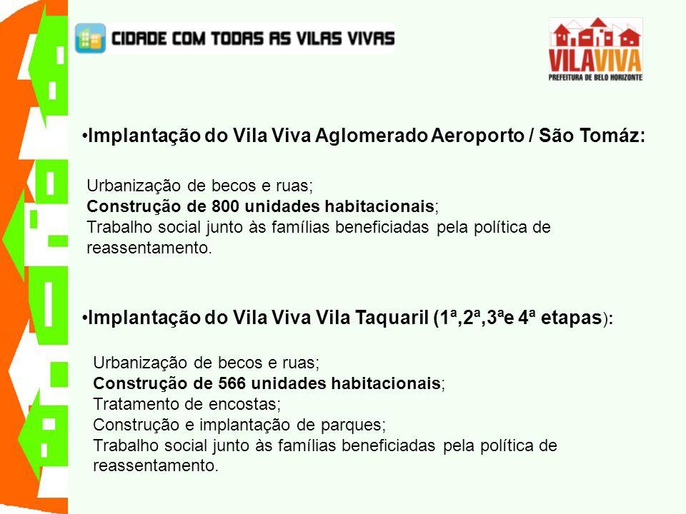Implantação do Vila Viva Aglomerado Aeroporto / São Tomáz: Urbanização de becos e ruas; Construção de 800 unidades habitacionais; Trabalho social junt