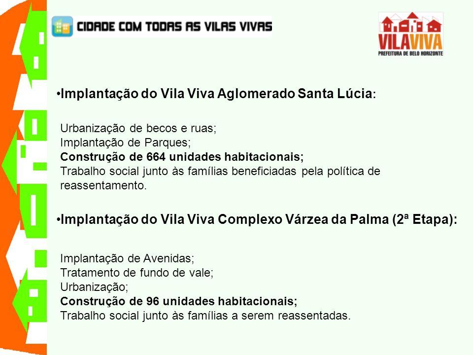 Implantação do Vila Viva Aglomerado Santa Lúcia : Urbanização de becos e ruas; Implantação de Parques; Construção de 664 unidades habitacionais; Traba