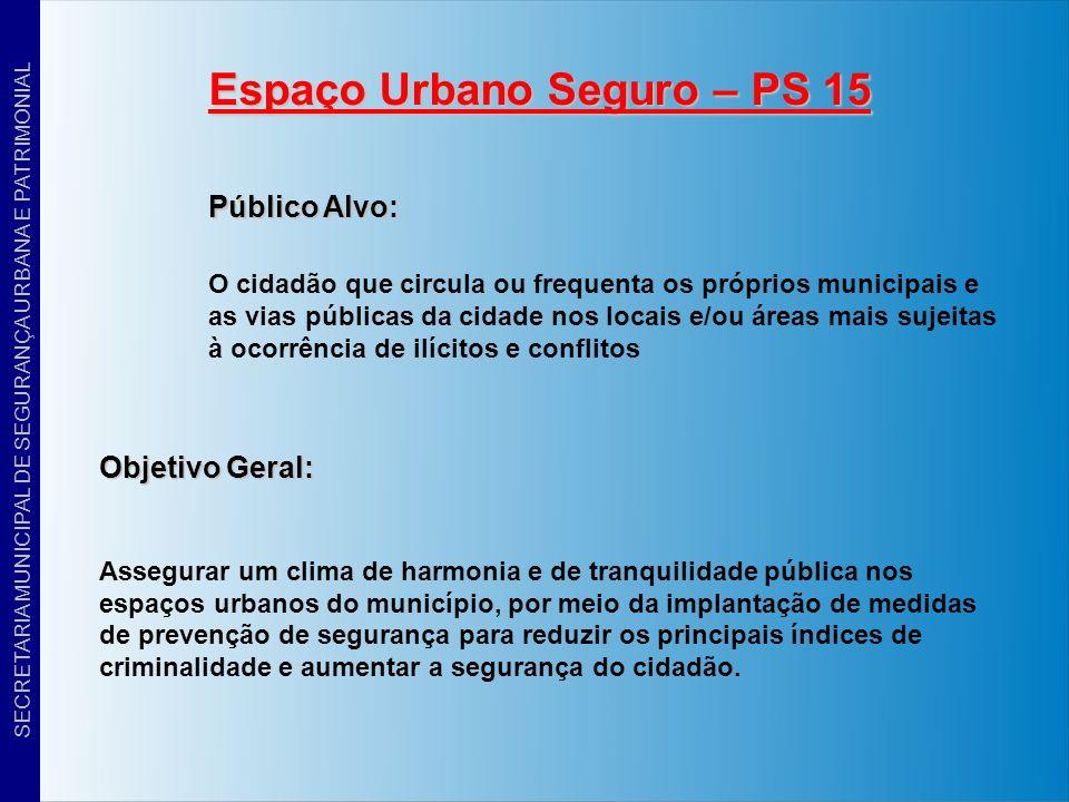 Espaço Urbano Seguro – PS 15 Público Alvo: O cidadão que circula ou frequenta os próprios municipais e as vias públicas da cidade nos locais e/ou área