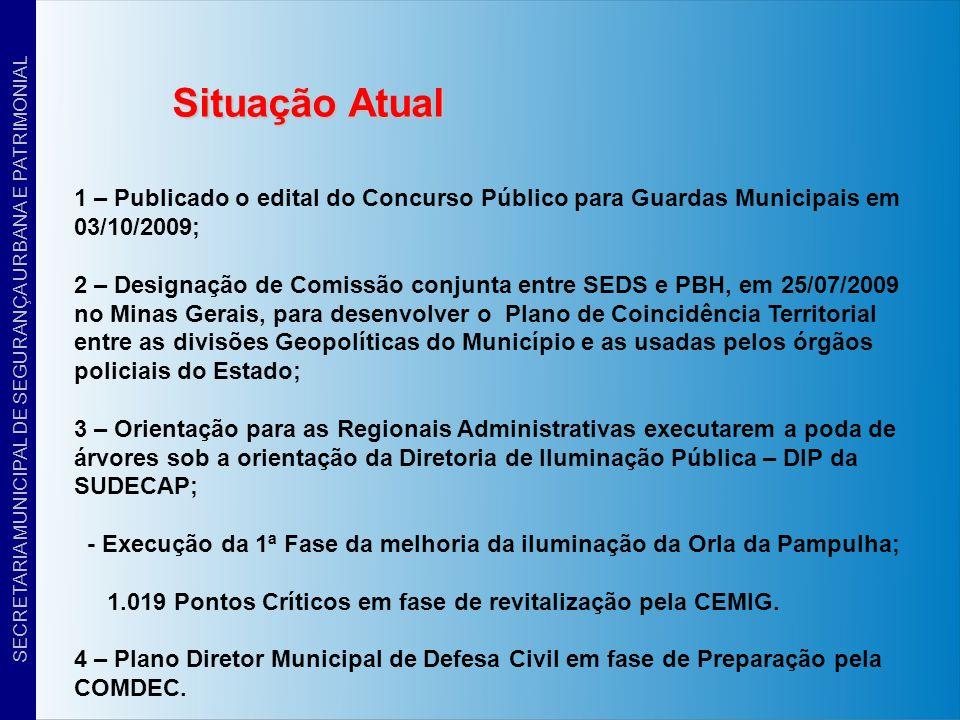Situação Atual 1 – Publicado o edital do Concurso Público para Guardas Municipais em 03/10/2009; 2 – Designação de Comissão conjunta entre SEDS e PBH,