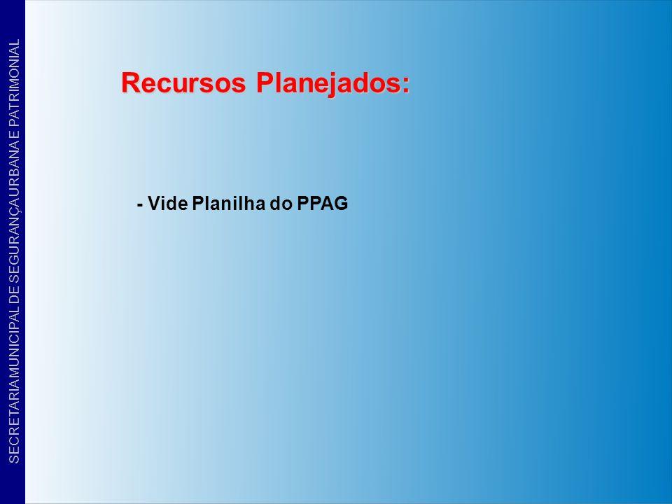 Recursos Planejados: - Vide Planilha do PPAG SECRETARIA MUNICIPAL DE SEGURANÇA URBANA E PATRIMONIAL