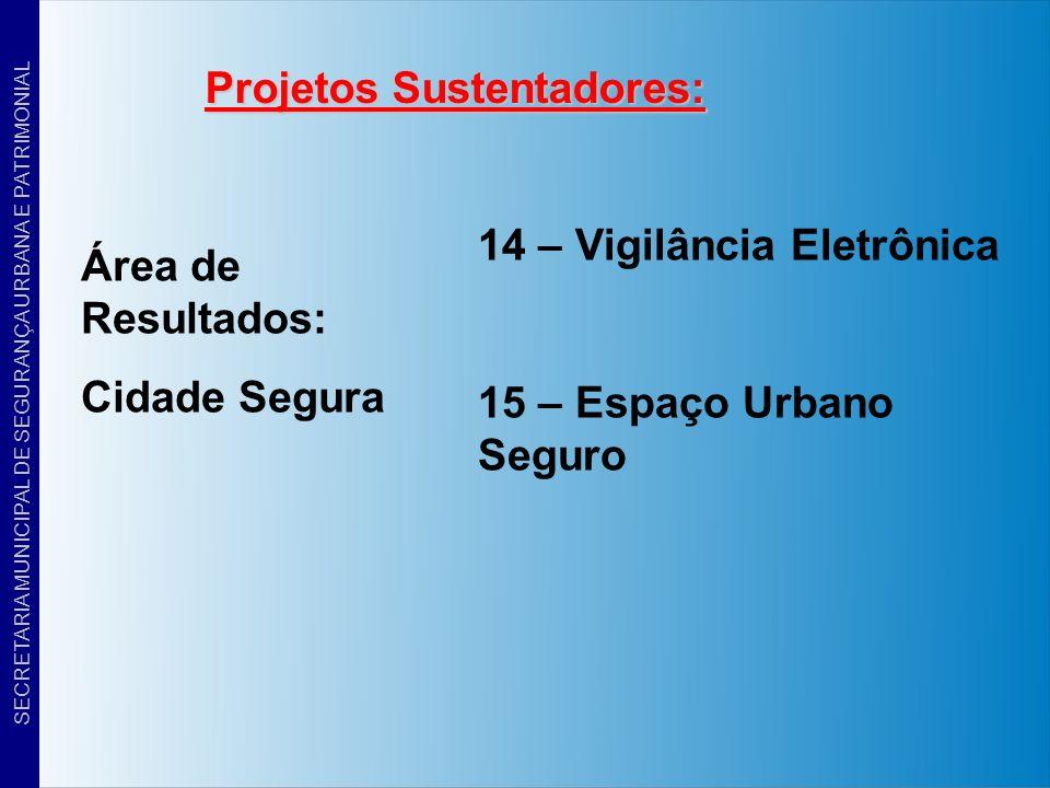 Área de Resultados: Cidade Segura 14 – Vigilância Eletrônica 15 – Espaço Urbano Seguro Projetos Sustentadores: SECRETARIA MUNICIPAL DE SEGURANÇA URBAN