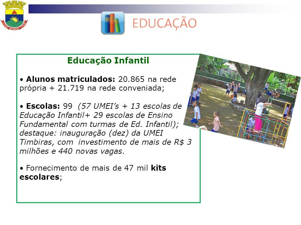 Educação Infantil Alunos matriculados: 20.865 na rede própria + 21.719 na rede conveniada; Escolas: 99 (57 UMEIs + 13 escolas de Educação Infantil+ 29
