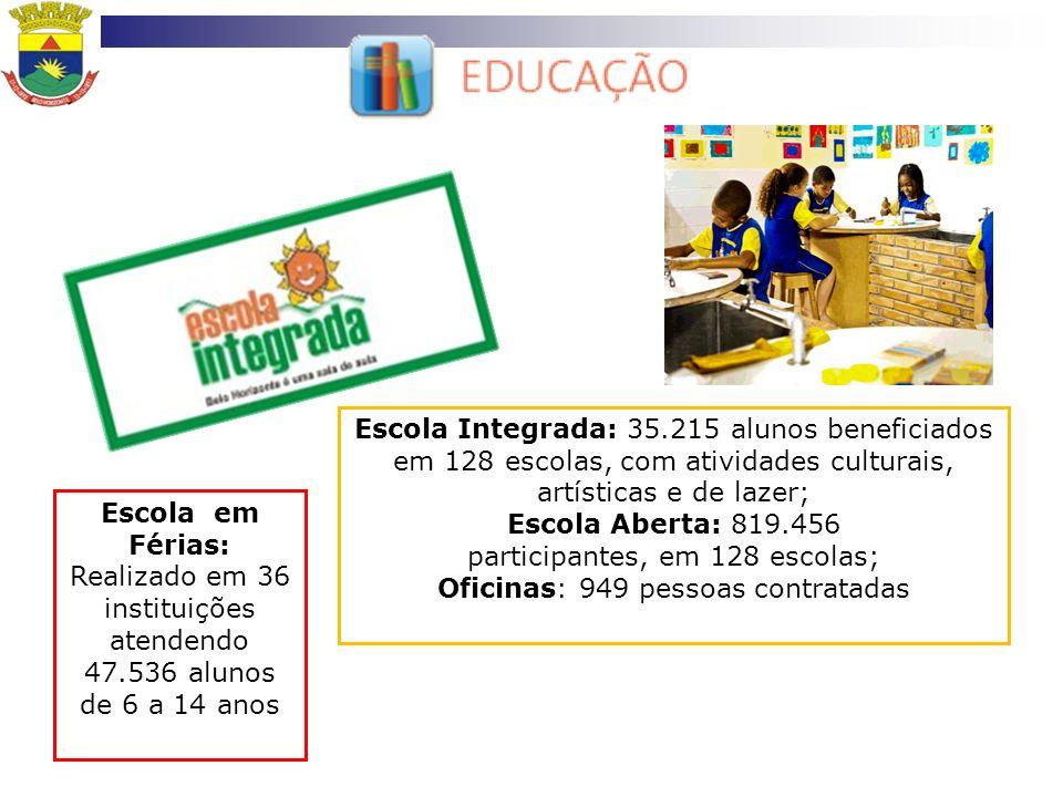 Escola Integrada: 35.215 alunos beneficiados em 128 escolas, com atividades culturais, artísticas e de lazer; Escola Aberta: 819.456 participantes, em
