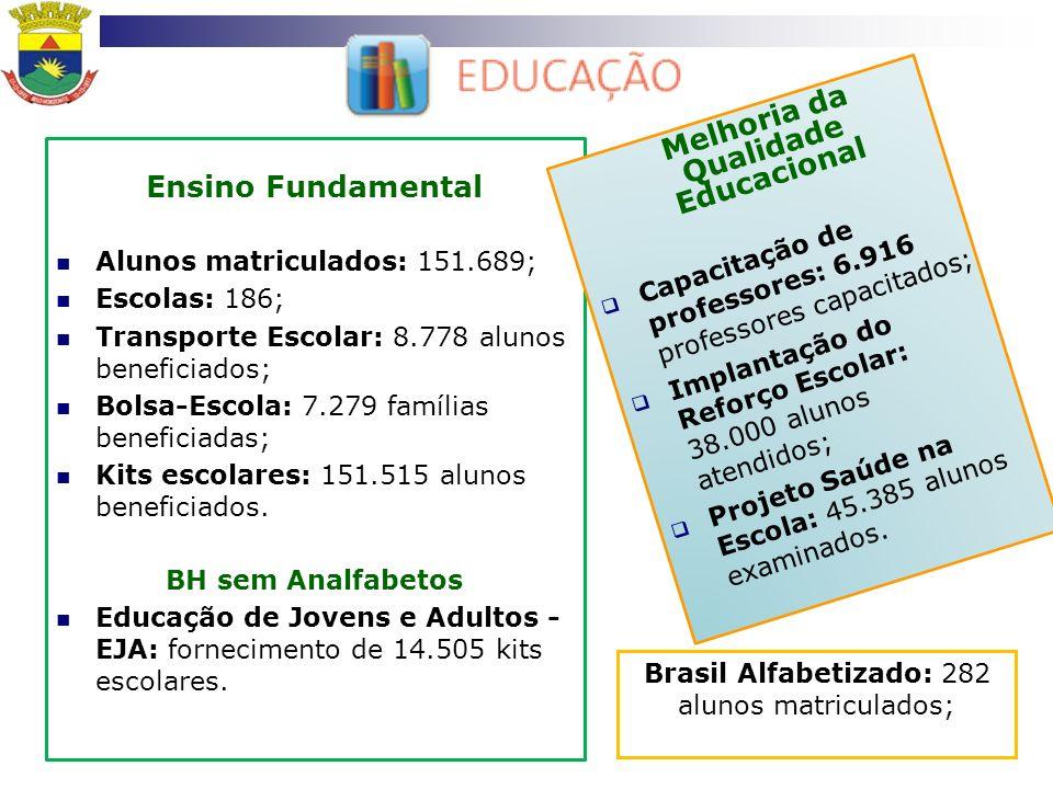 Ensino Fundamental Alunos matriculados: 151.689; Escolas: 186; Transporte Escolar: 8.778 alunos beneficiados; Bolsa-Escola: 7.279 famílias beneficiada